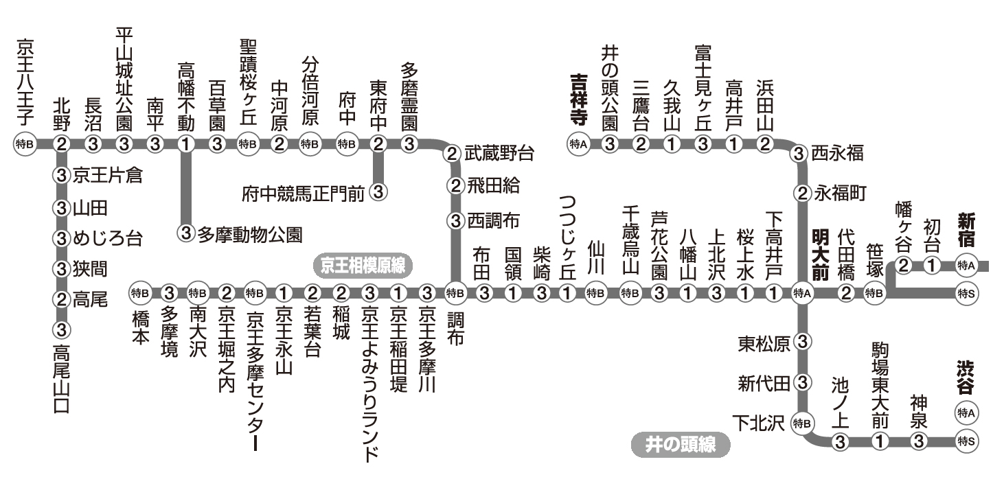 https://www.koutsu-navi.com/search/station/images/poster_route_map_keio.jpg
